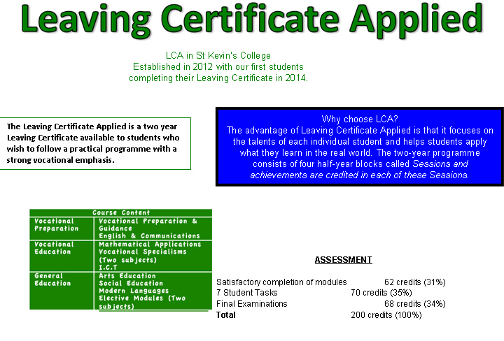 Leaving Certificate Applied St Kevins Collegest Kevins College